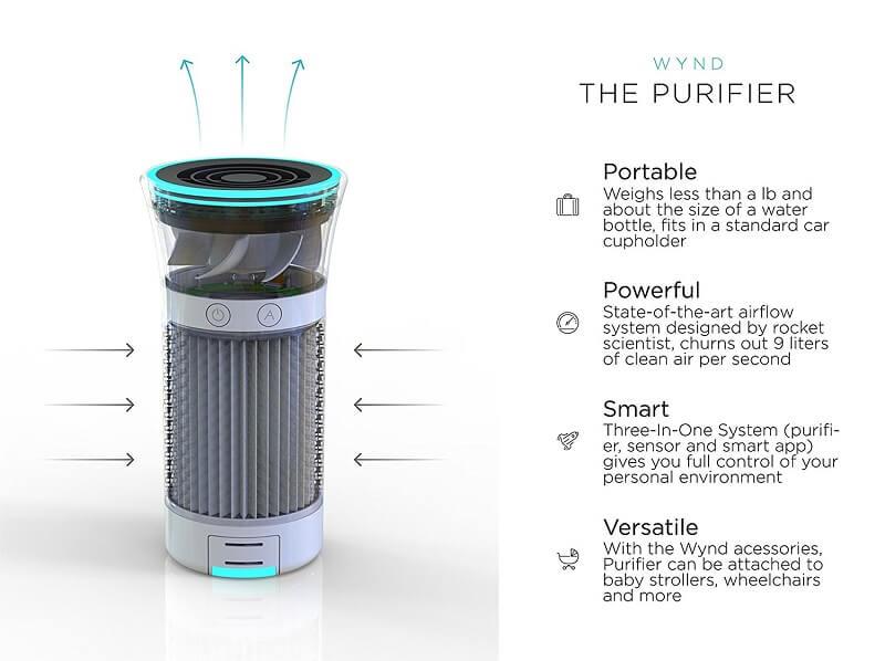 wynd small air purifier