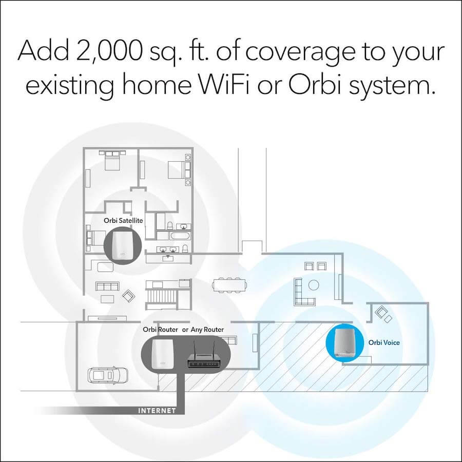 netgear orbi setup with existing router3